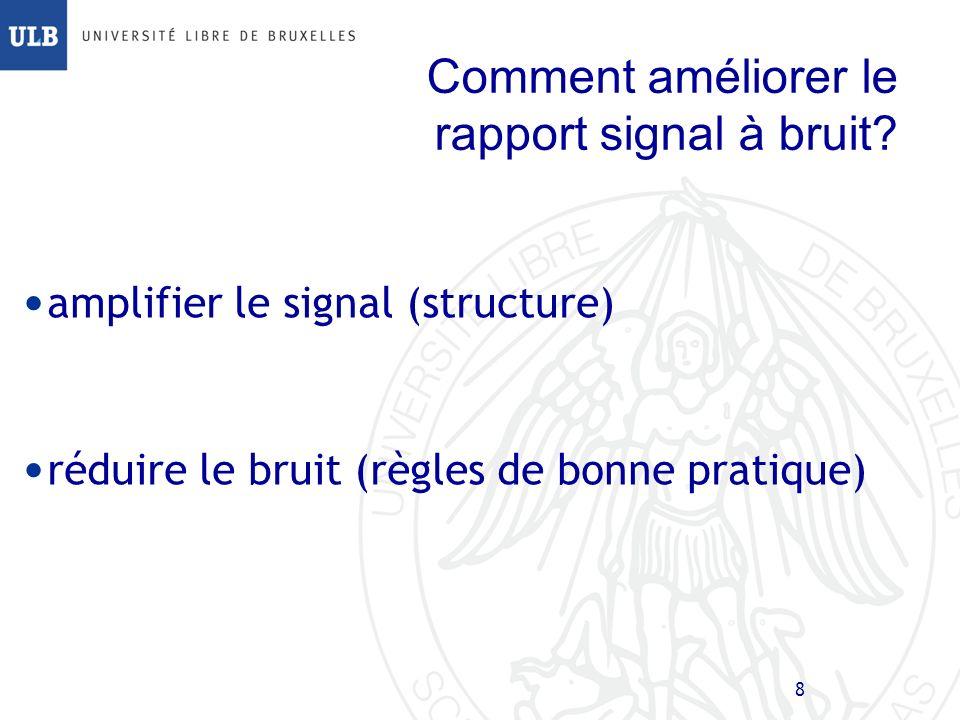 8 Comment améliorer le rapport signal à bruit.