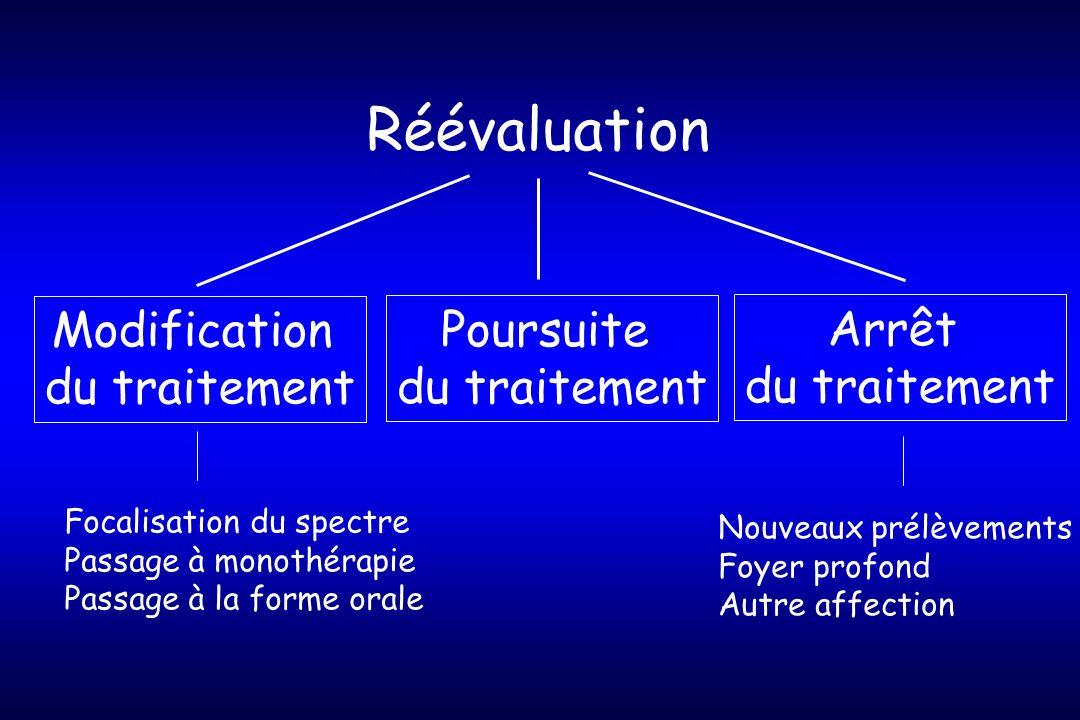Réévaluation Poursuite du traitement Modification du traitement Arrêt du traitement Nouveaux prélèvements Foyer profond Autre affection Focalisation du spectre Passage à monothérapie Passage à la forme orale