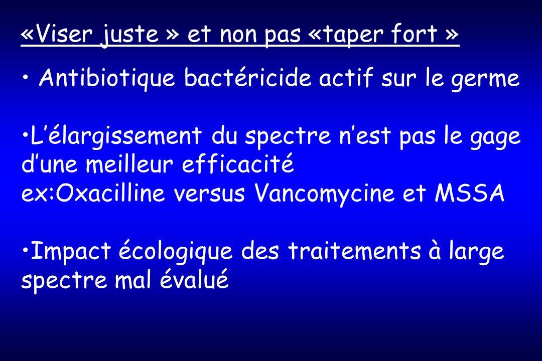 «Viser juste » et non pas «taper fort » Antibiotique bactéricide actif sur le germe Lélargissement du spectre nest pas le gage dune meilleur efficacité ex:Oxacilline versus Vancomycine et MSSA Impact écologique des traitements à large spectre mal évalué