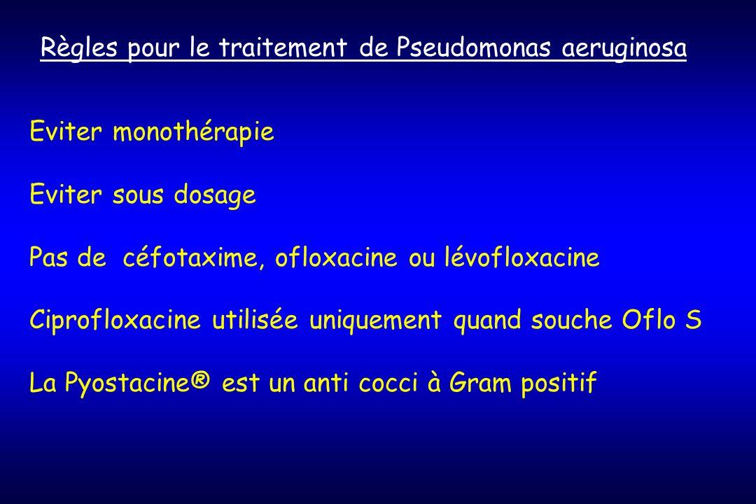 Règles pour le traitement de Pseudomonas aeruginosa Eviter monothérapie Eviter sous dosage Pas de céfotaxime, ofloxacine ou lévofloxacine Ciprofloxacine utilisée uniquement quand souche Oflo S La Pyostacine® est un anti cocci à Gram positif