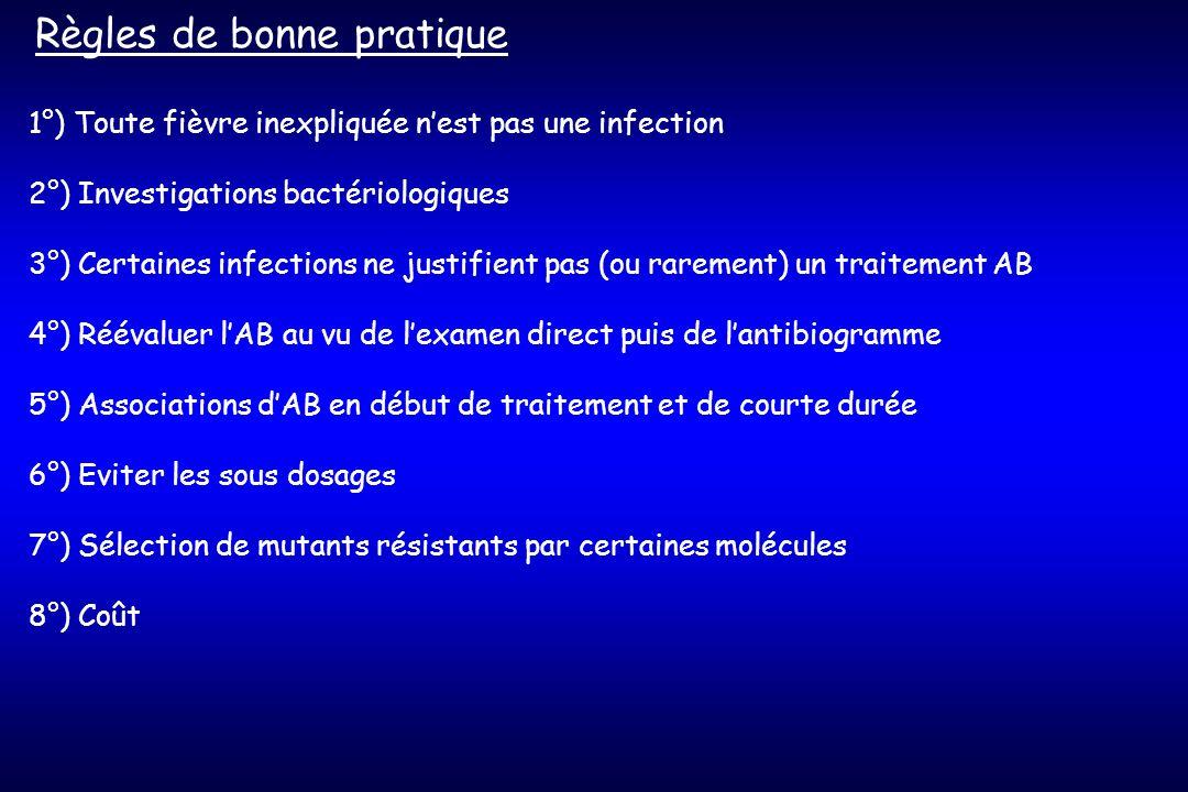 1°) Toute fièvre inexpliquée nest pas bactérienne Règles de bonne pratique Allergie Phlébite Maladie de fond InfectionLevures non bactérienne Parasites Virus