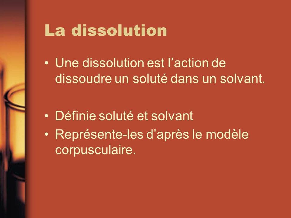 La dissolution Une dissolution est laction de dissoudre un soluté dans un solvant. Définie soluté et solvant Représente-les daprès le modèle corpuscul