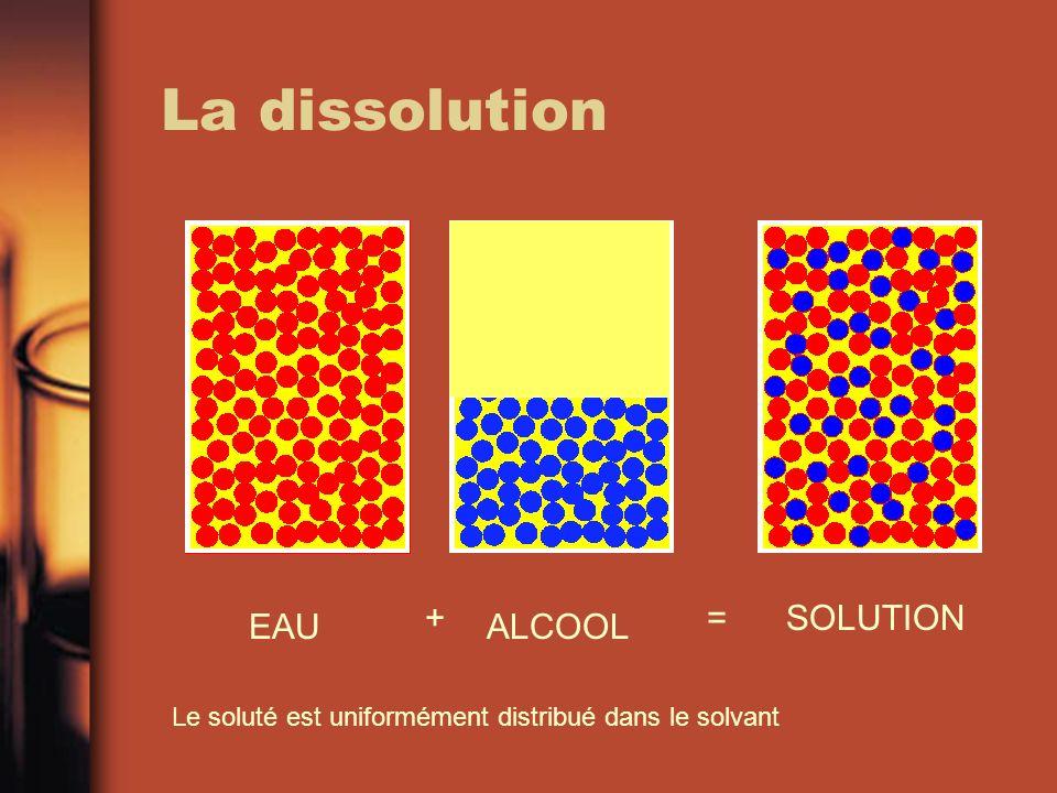 La dissolution EAU + ALCOOL =SOLUTION Le soluté est uniformément distribué dans le solvant