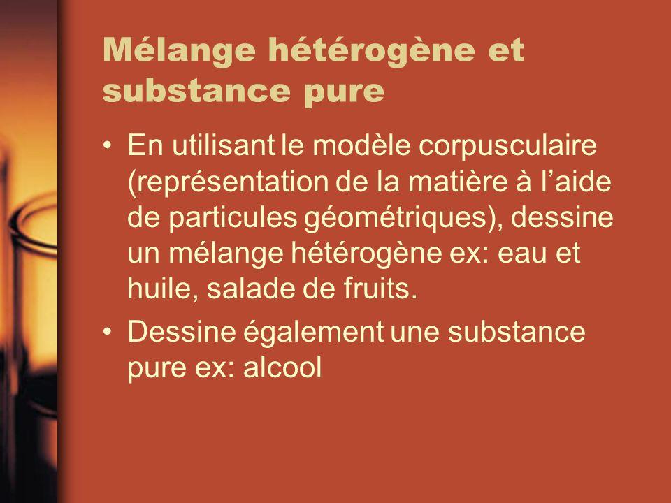 Mélange hétérogène et substance pure En utilisant le modèle corpusculaire (représentation de la matière à laide de particules géométriques), dessine u
