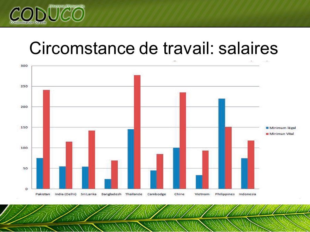 Circomstance de travail: salaires