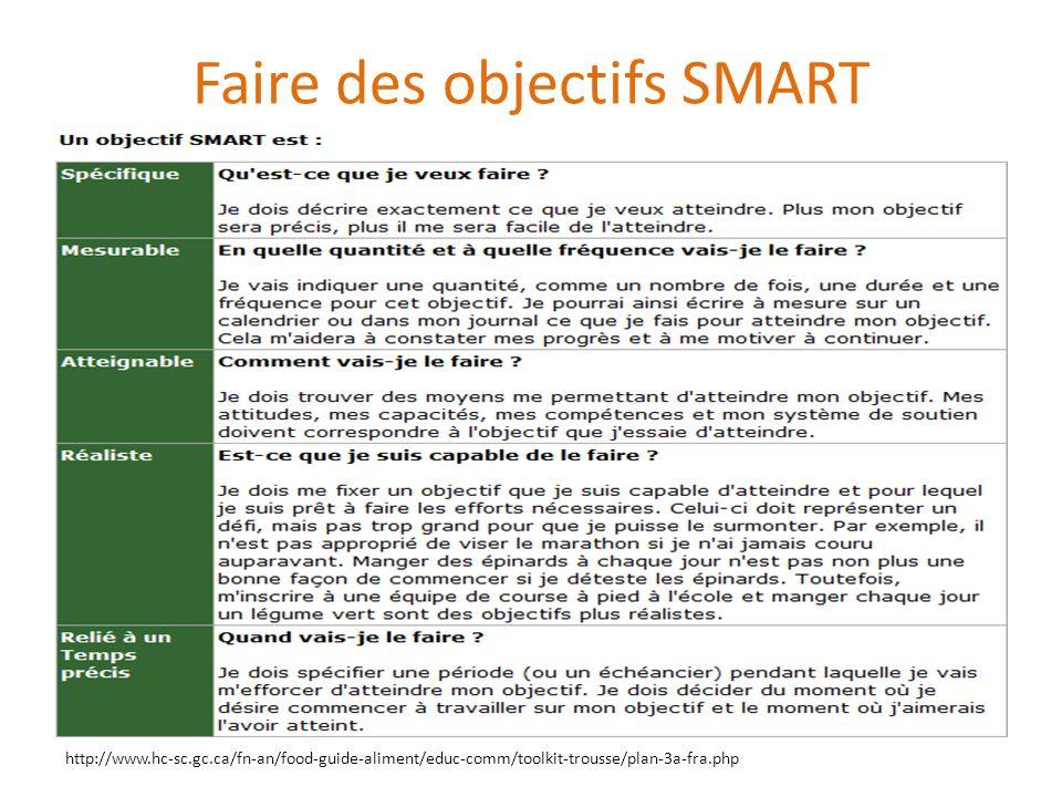 Faire des objectifs SMART http://www.hc-sc.gc.ca/fn-an/food-guide-aliment/educ-comm/toolkit-trousse/plan-3a-fra.php