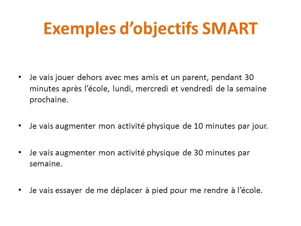 Exemples dobjectifs SMART Je vais jouer dehors avec mes amis et un parent, pendant 30 minutes après lécole, lundi, mercredi et vendredi de la semaine