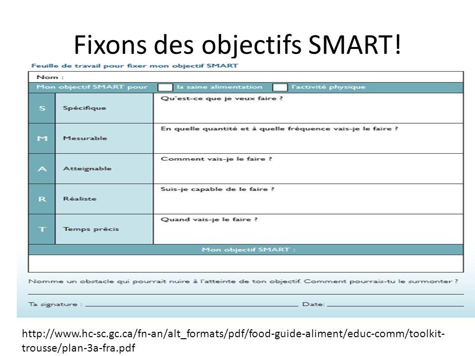 Fixons des objectifs SMART! http://www.hc-sc.gc.ca/fn-an/alt_formats/pdf/food-guide-aliment/educ-comm/toolkit- trousse/plan-3a-fra.pdf