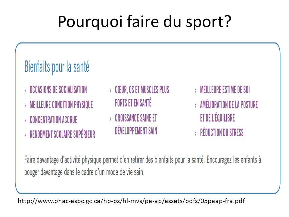 Pourquoi faire du sport? http://www.phac-aspc.gc.ca/hp-ps/hl-mvs/pa-ap/assets/pdfs/05paap-fra.pdf