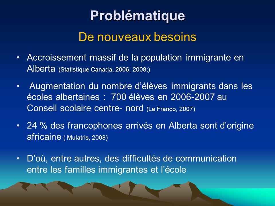 Problématique Problèmes rencontrés par les familles immigrantes Précarité demploi (Lafontant, 2009; Vatz- Laaroussi, 2009) Situation socioéconomique faible (Cook, 2009) Barrières linguistiques (Kanouté, 2007; Mulatris, 2008) Méconnaissance du système (Lenoir et Kalubi, 2008; Campey, 2002, Farmer et Labrie, 2009) Distances culturelles, (valeurs et des religions) (Hohl, 1996; Kanouté, 2002; 2007) Divers traumatismes (Vatz-Laaroussi, 2009; Bouteyre, 2004) Faible participation des parents (Leclercq, 1994; Kanu,2009)