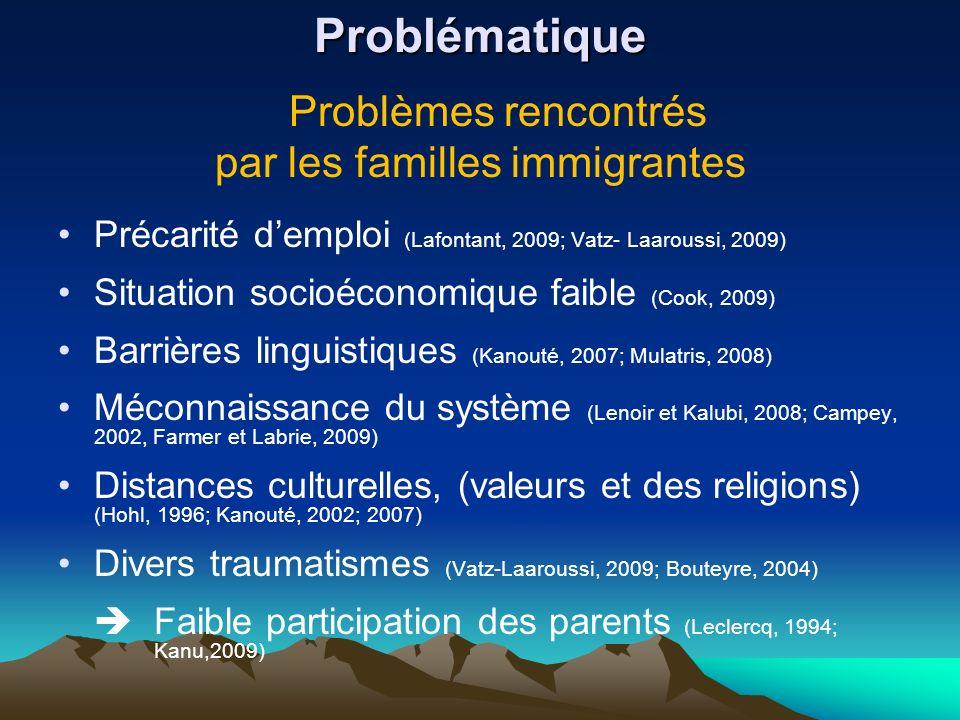 Problématique Problèmes rencontrés par les familles immigrantes Précarité demploi (Lafontant, 2009; Vatz- Laaroussi, 2009) Situation socioéconomique f