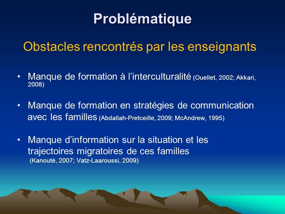 Problématique Obstacles rencontrés par les enseignants Manque de formation à linterculturalité (Ouellet, 2002; Akkari, 2008) Manque de formation en st