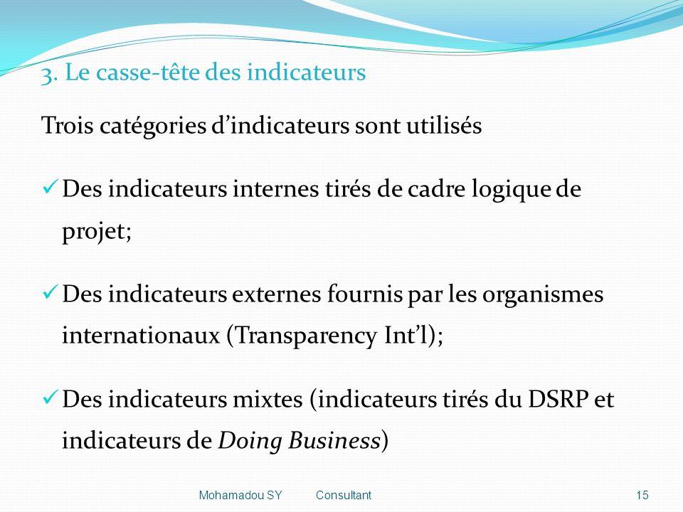 3. Le casse-tête des indicateurs Trois catégories dindicateurs sont utilisés Des indicateurs internes tirés de cadre logique de projet; Des indicateur