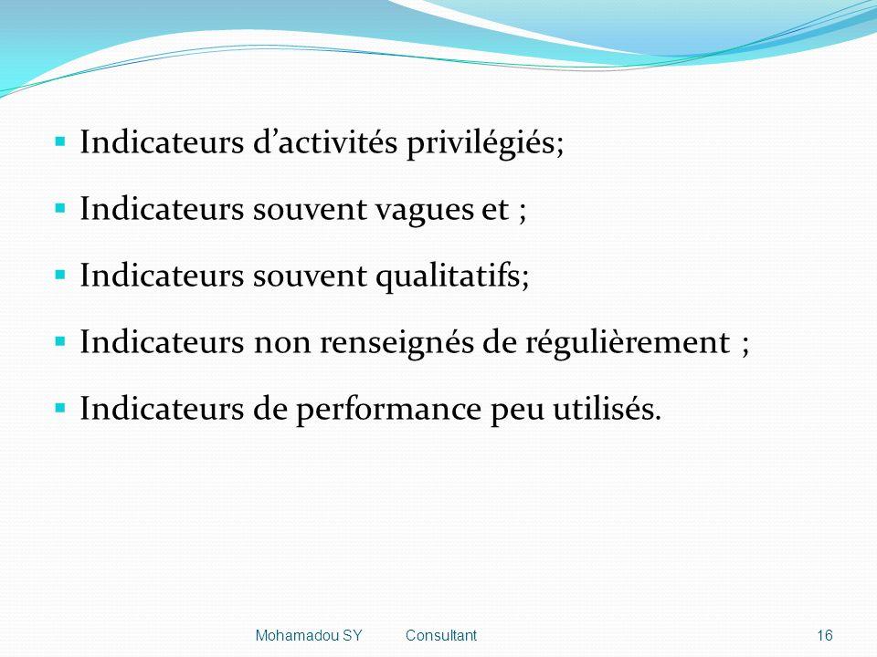 Indicateurs dactivités privilégiés; Indicateurs souvent vagues et ; Indicateurs souvent qualitatifs; Indicateurs non renseignés de régulièrement ; Indicateurs de performance peu utilisés.