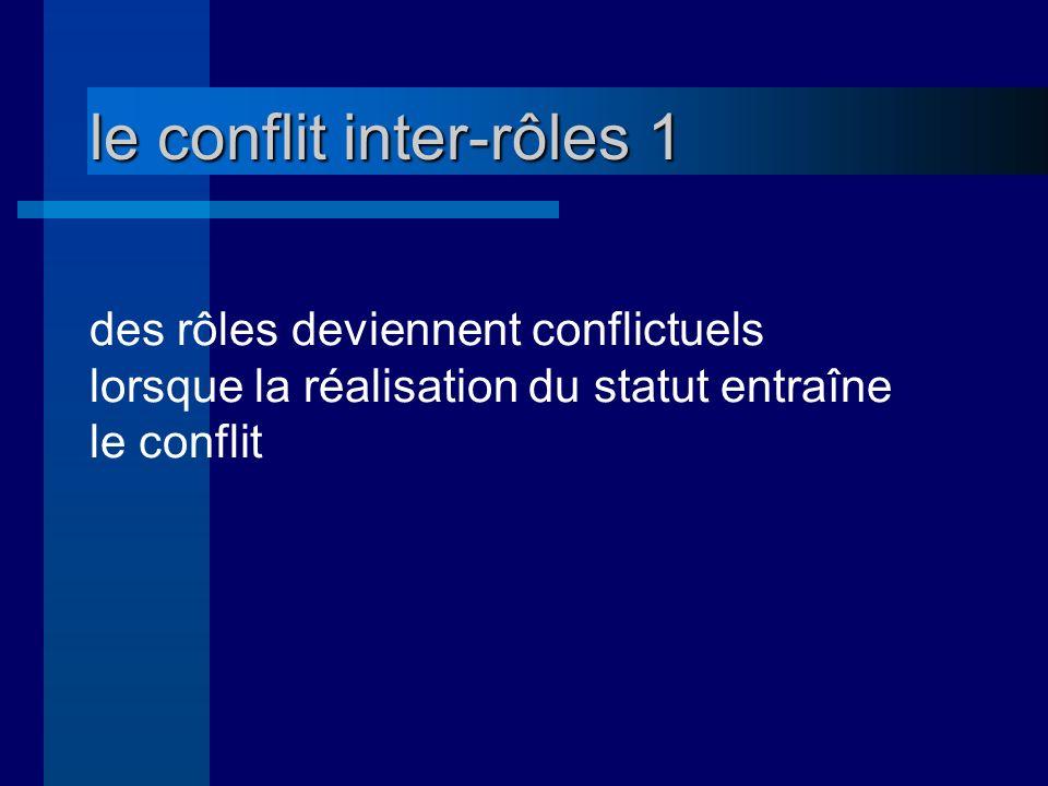 le conflit inter-rôles 1 des rôles deviennent conflictuels lorsque la réalisation du statut entraîne le conflit