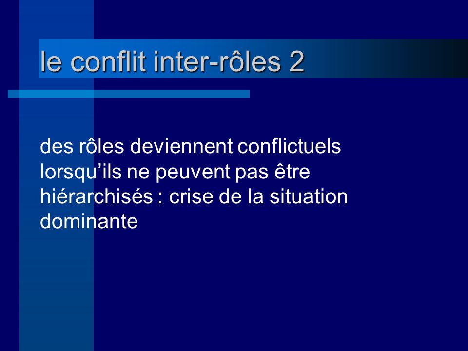 le conflit inter-rôles 2 des rôles deviennent conflictuels lorsquils ne peuvent pas être hiérarchisés : crise de la situation dominante