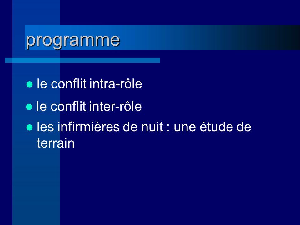 programme le conflit intra-rôle le conflit inter-rôle les infirmières de nuit : une étude de terrain