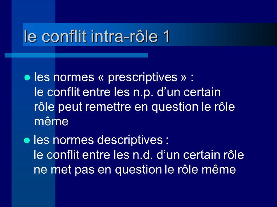 le conflit intra-rôle 1 les normes « prescriptives » : le conflit entre les n.p.