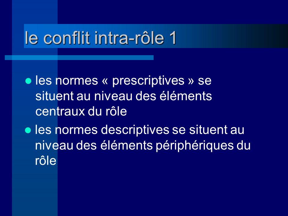 le conflit intra-rôle 1 les normes « prescriptives » se situent au niveau des éléments centraux du rôle les normes descriptives se situent au niveau des éléments périphériques du rôle