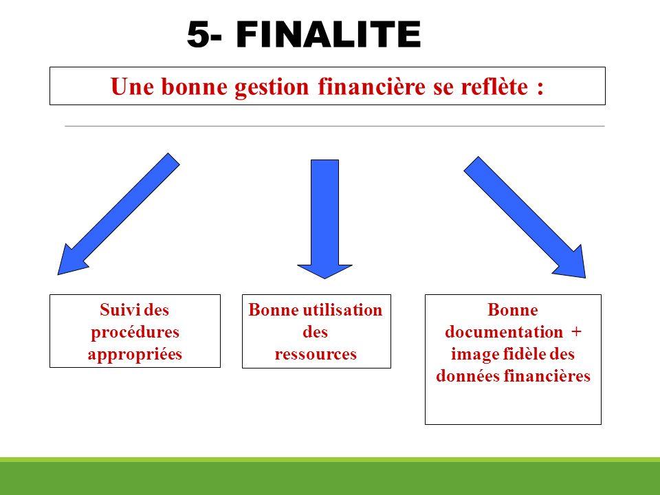 Une bonne gestion financière se reflète : Suivi des procédures appropriées Bonne documentation + image fidèle des données financières 5- FINALITE Bonn