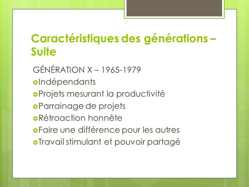 Caractéristiques des générations – Suite GÉNÉRATION X – 1965-1979 Indépendants Projets mesurant la productivité Parrainage de projets Rétroaction honn