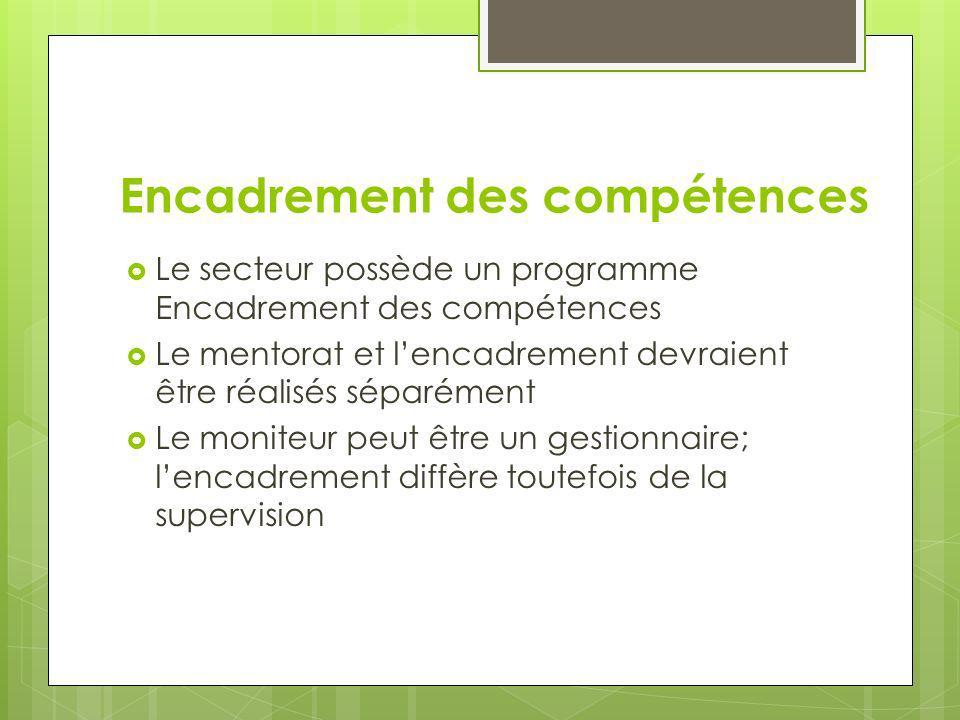 Encadrement des compétences Le secteur possède un programme Encadrement des compétences Le mentorat et lencadrement devraient être réalisés séparément