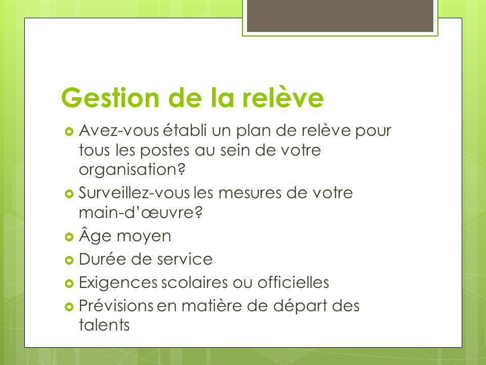Gestion de la relève Avez-vous établi un plan de relève pour tous les postes au sein de votre organisation? Surveillez-vous les mesures de votre main-