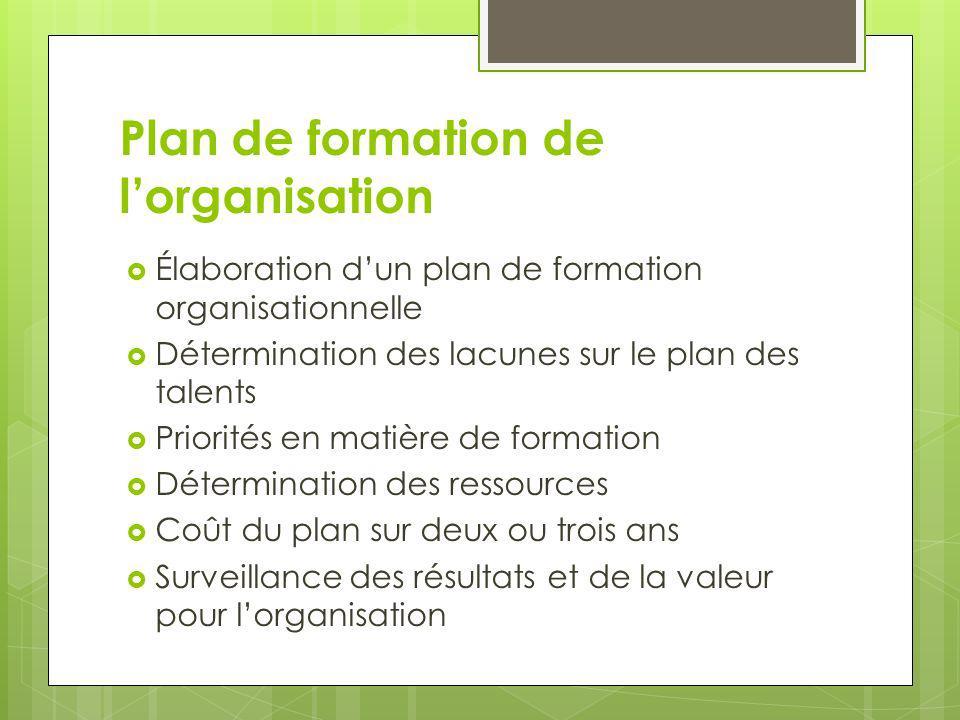 Plan de formation de lorganisation Élaboration dun plan de formation organisationnelle Détermination des lacunes sur le plan des talents Priorités en