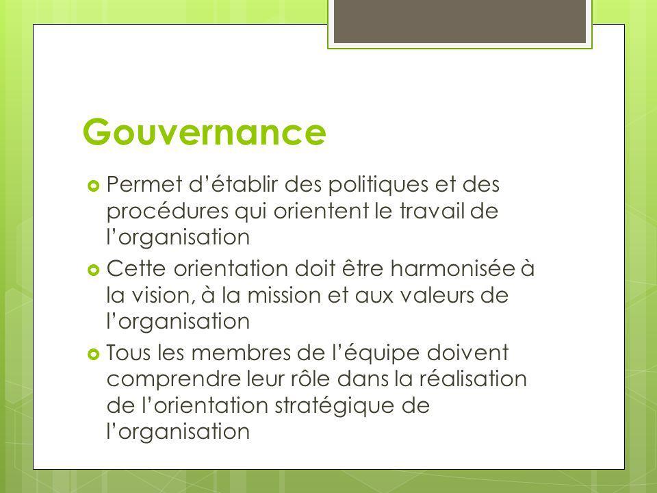 Gouvernance Permet détablir des politiques et des procédures qui orientent le travail de lorganisation Cette orientation doit être harmonisée à la vis
