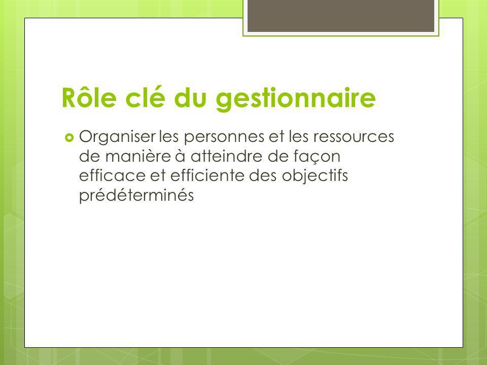 Rôle clé du gestionnaire Organiser les personnes et les ressources de manière à atteindre de façon efficace et efficiente des objectifs prédéterminés