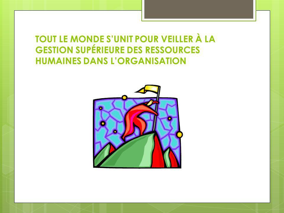 TOUT LE MONDE SUNIT POUR VEILLER À LA GESTION SUPÉRIEURE DES RESSOURCES HUMAINES DANS LORGANISATION