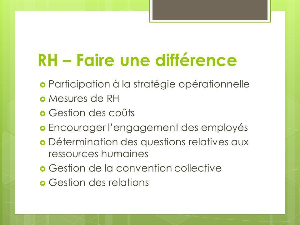 RH – Faire une différence Participation à la stratégie opérationnelle Mesures de RH Gestion des coûts Encourager lengagement des employés Déterminatio