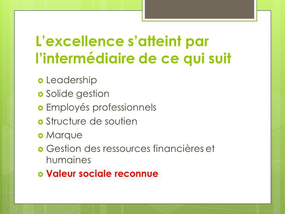 Lexcellence satteint par lintermédiaire de ce qui suit Leadership Solide gestion Employés professionnels Structure de soutien Marque Gestion des resso