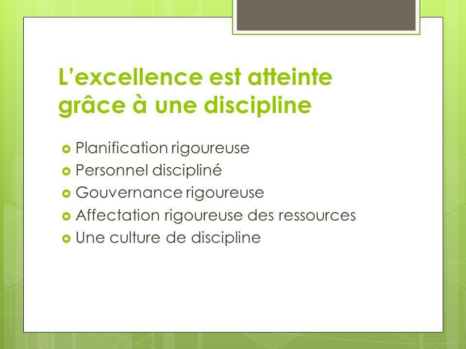 Lexcellence est atteinte grâce à une discipline Planification rigoureuse Personnel discipliné Gouvernance rigoureuse Affectation rigoureuse des ressou