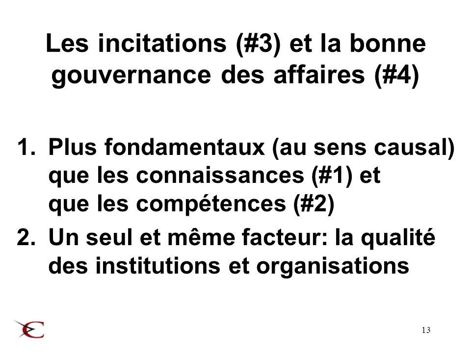 13 Les incitations (#3) et la bonne gouvernance des affaires (#4) 1.Plus fondamentaux (au sens causal) que les connaissances (#1) et que les compétences (#2) 2.Un seul et même facteur: la qualité des institutions et organisations