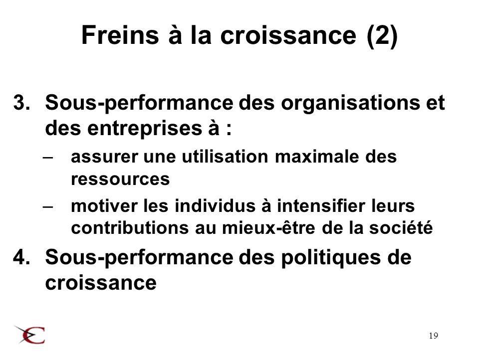 19 Freins à la croissance (2) 3.
