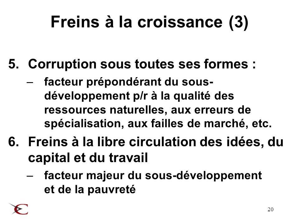 20 Freins à la croissance (3) 5.