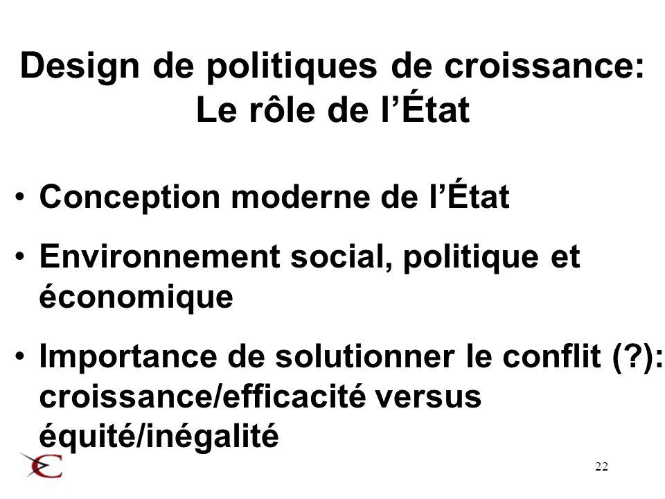 22 Design de politiques de croissance: Le rôle de lÉtat Conception moderne de lÉtat Environnement social, politique et économique Importance de solutionner le conflit (?): croissance/efficacité versus équité/inégalité