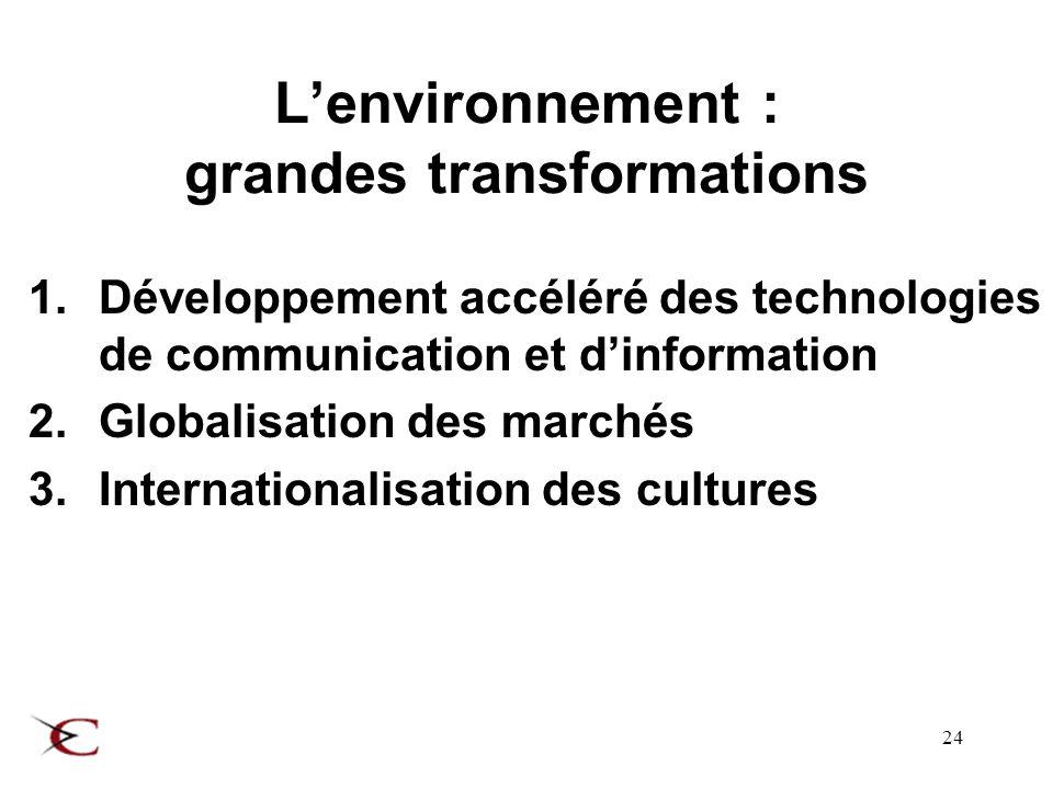 24 Lenvironnement : grandes transformations 1.Développement accéléré des technologies de communication et dinformation 2.Globalisation des marchés 3.Internationalisation des cultures