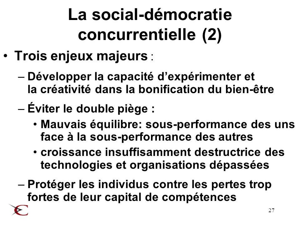 27 La social-démocratie concurrentielle (2) Trois enjeux majeurs : –Développer la capacité dexpérimenter et la créativité dans la bonification du bien-être –Éviter le double piège : Mauvais équilibre: sous-performance des uns face à la sous-performance des autres croissance insuffisamment destructrice des technologies et organisations dépassées –Protéger les individus contre les pertes trop fortes de leur capital de compétences