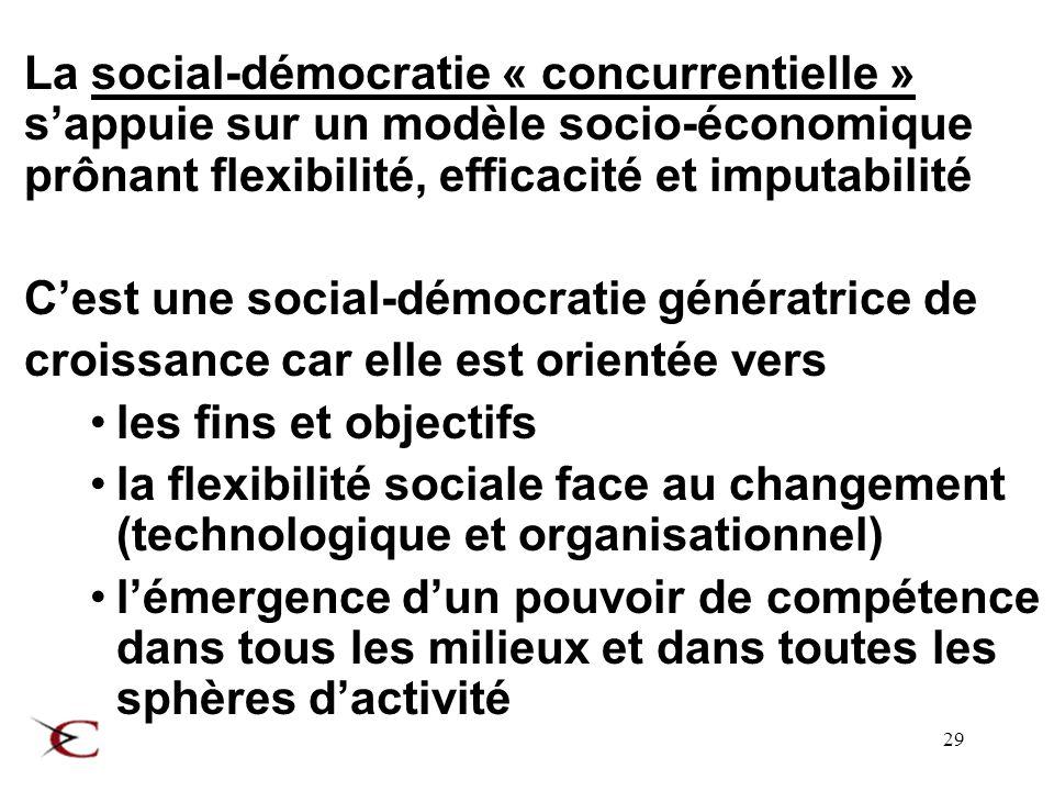 29 La social-démocratie « concurrentielle » sappuie sur un modèle socio-économique prônant flexibilité, efficacité et imputabilité Cest une social-démocratie génératrice de croissance car elle est orientée vers les fins et objectifs la flexibilité sociale face au changement (technologique et organisationnel) lémergence dun pouvoir de compétence dans tous les milieux et dans toutes les sphères dactivité