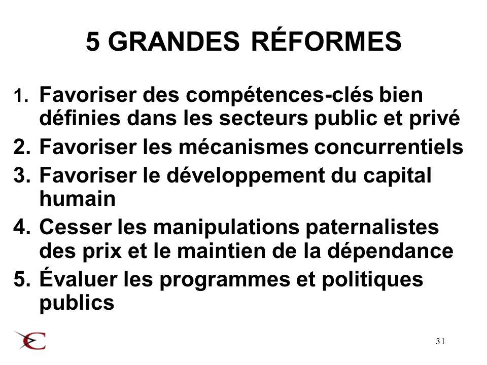 31 5 GRANDES RÉFORMES 1.