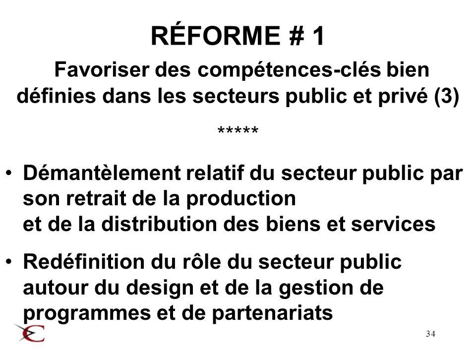 34 RÉFORME # 1 Favoriser des compétences-clés bien définies dans les secteurs public et privé (3) ***** Démantèlement relatif du secteur public par son retrait de la production et de la distribution des biens et services Redéfinition du rôle du secteur public autour du design et de la gestion de programmes et de partenariats