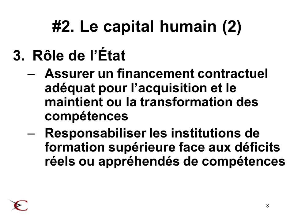 39 UNE SOCIAL-DÉMOCRATIE CONCURRENTIELLE (incitations et gouvernance) UNE CROISSANCE MAXIMALE DÉFIS: * modélisation, * mesure, * design de politiques économiques de croissance
