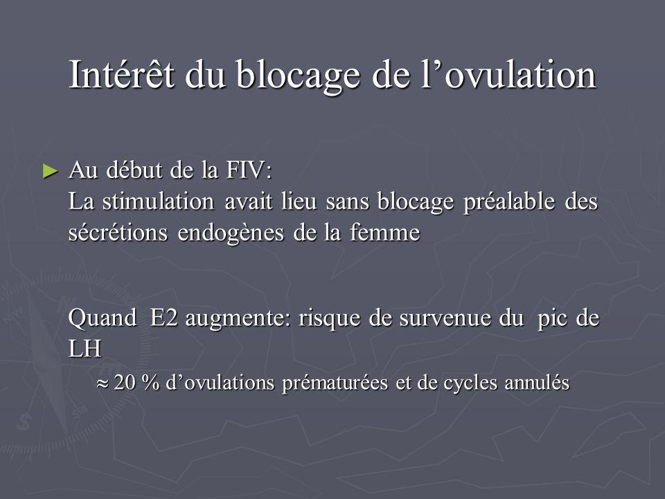 Intérêt du blocage de lovulation Au début de la FIV: La stimulation avait lieu sans blocage préalable des sécrétions endogènes de la femme Au début de la FIV: La stimulation avait lieu sans blocage préalable des sécrétions endogènes de la femme Quand E2 augmente: risque de survenue du pic de LH 20 % dovulations prématurées et de cycles annulés 20 % dovulations prématurées et de cycles annulés
