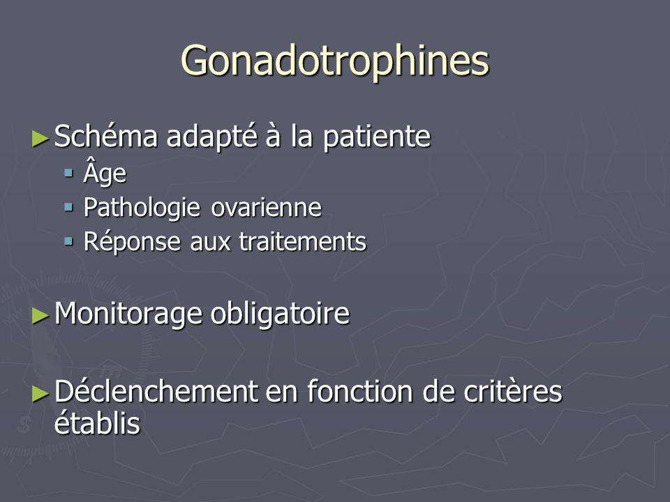 Gonadotrophines Schéma adapté à la patiente Schéma adapté à la patiente Âge Âge Pathologie ovarienne Pathologie ovarienne Réponse aux traitements Réponse aux traitements Monitorage obligatoire Monitorage obligatoire Déclenchement en fonction de critères établis Déclenchement en fonction de critères établis