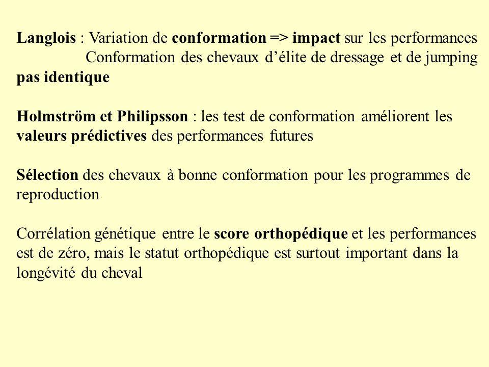 Langlois : Variation de conformation => impact sur les performances Conformation des chevaux délite de dressage et de jumping pas identique Holmström