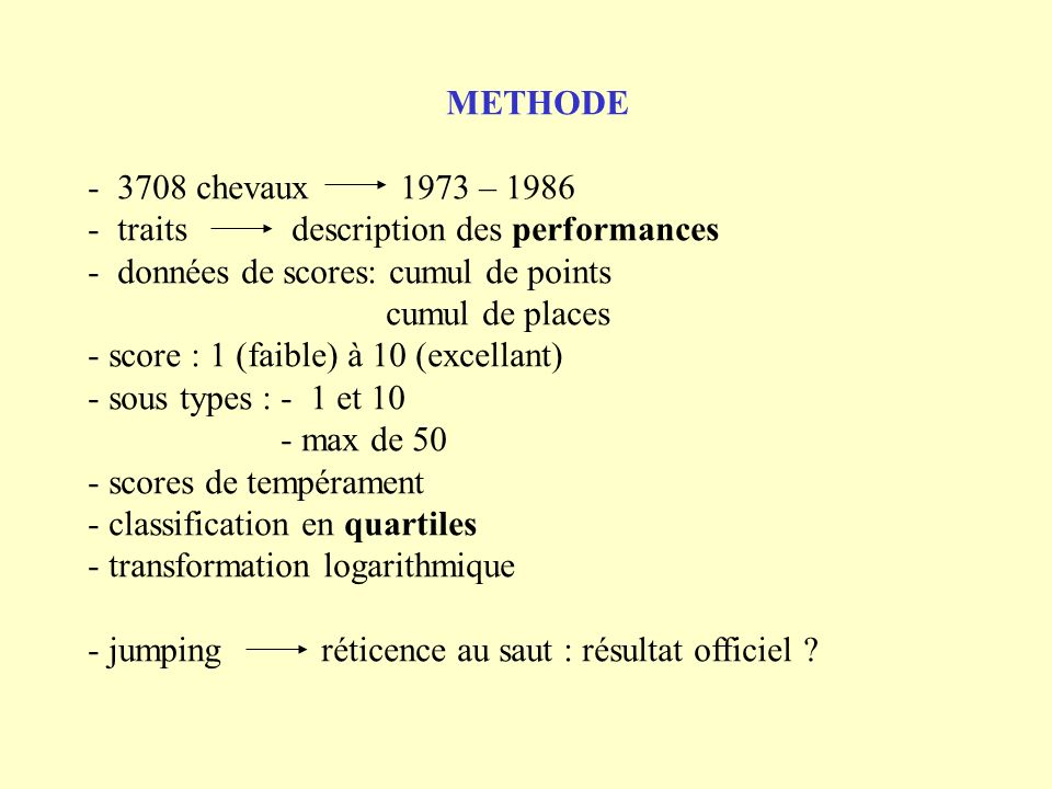 METHODE - 3708 chevaux 1973 – 1986 - traits description des performances - données de scores: cumul de points cumul de places - score : 1 (faible) à 1