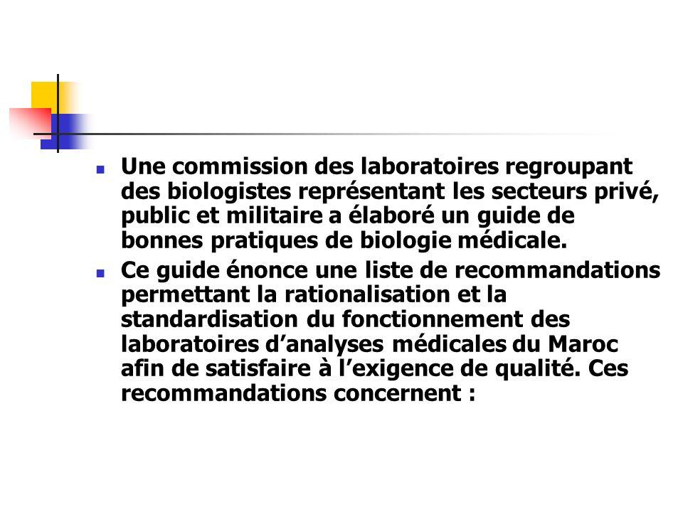 La structuration des laboratoires (locaux-matériel-personnel…) Les règles de bon fonctionnement axées sur des procédures opératoires depuis le prélèvement jusquà la transmission des résultats.