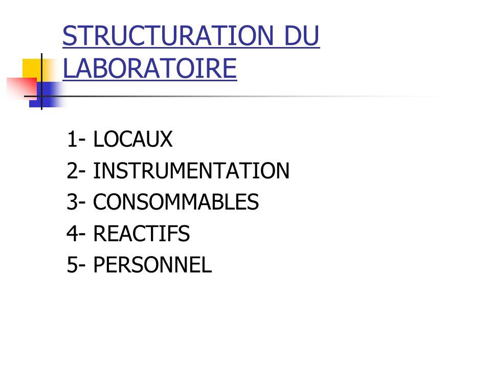 FONCTIONNEMENT DU LABORATOIRE 1.PRELEVEMENTS – IDENTIFICATION – CONSERVATION 2.